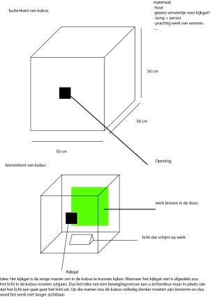 kijkgat kubus idee
